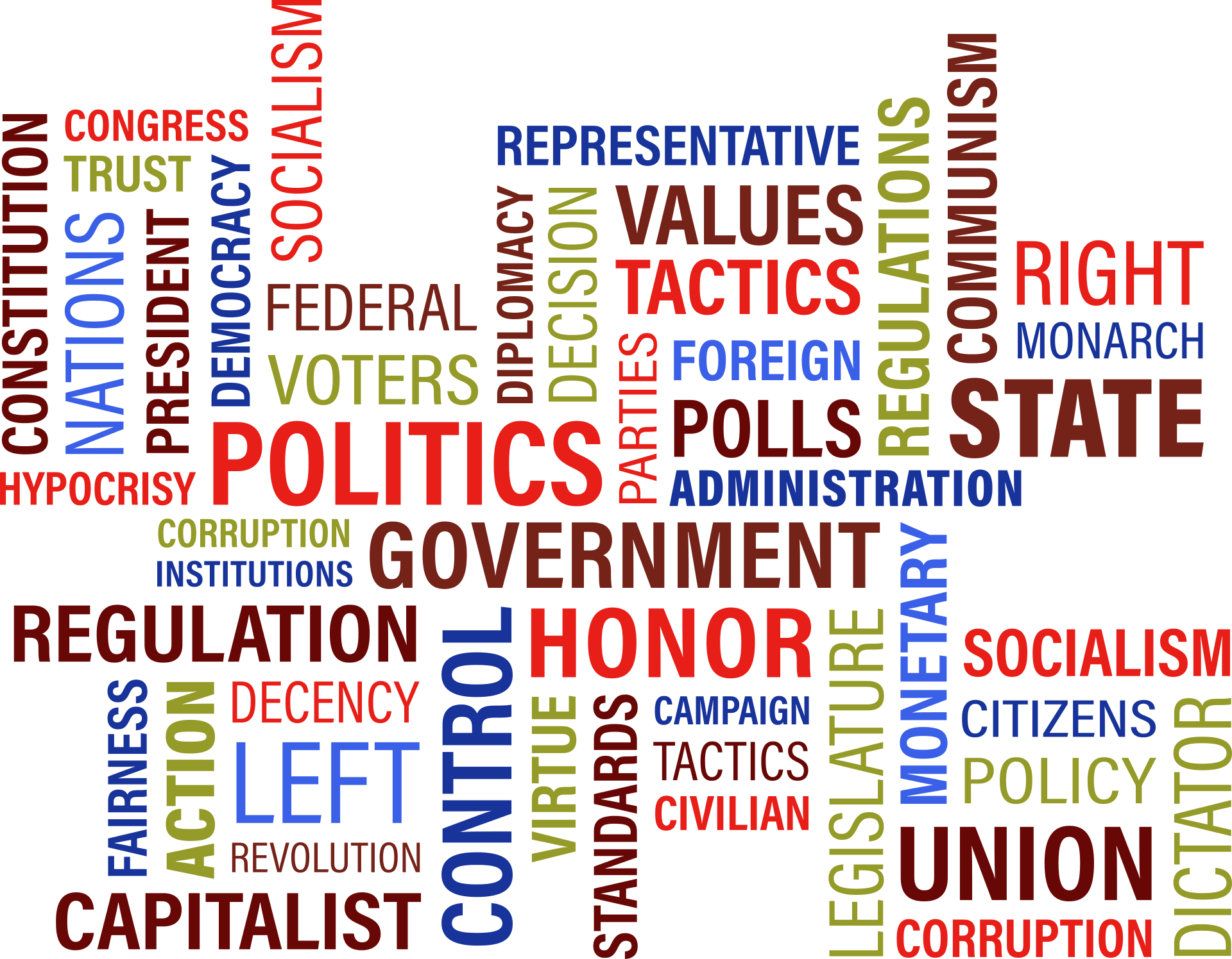USA Political Words